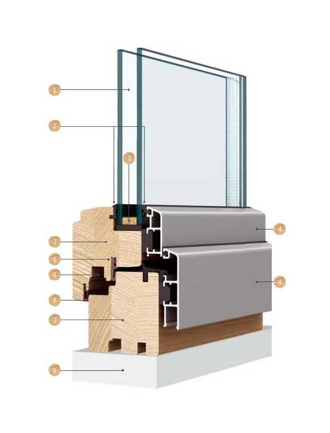 Jednotlivé části dřevohliníkových oken