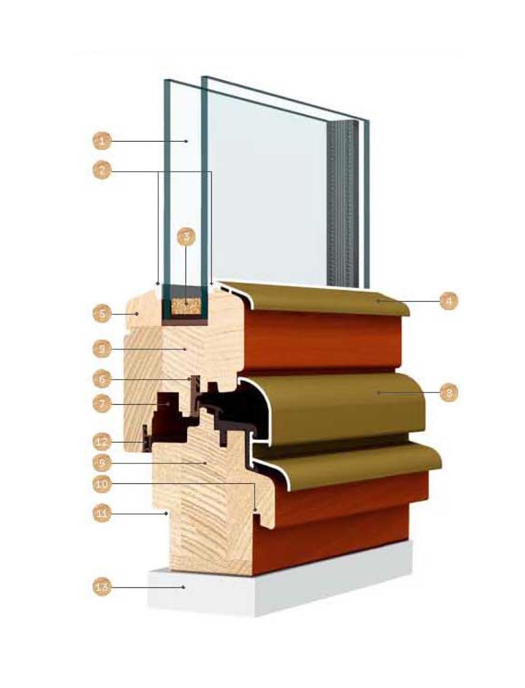 Jednotlivé části dřevěných oken